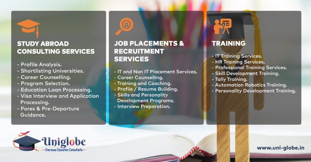 Uniglobe – Overseas Education and Abroad Education Consultants